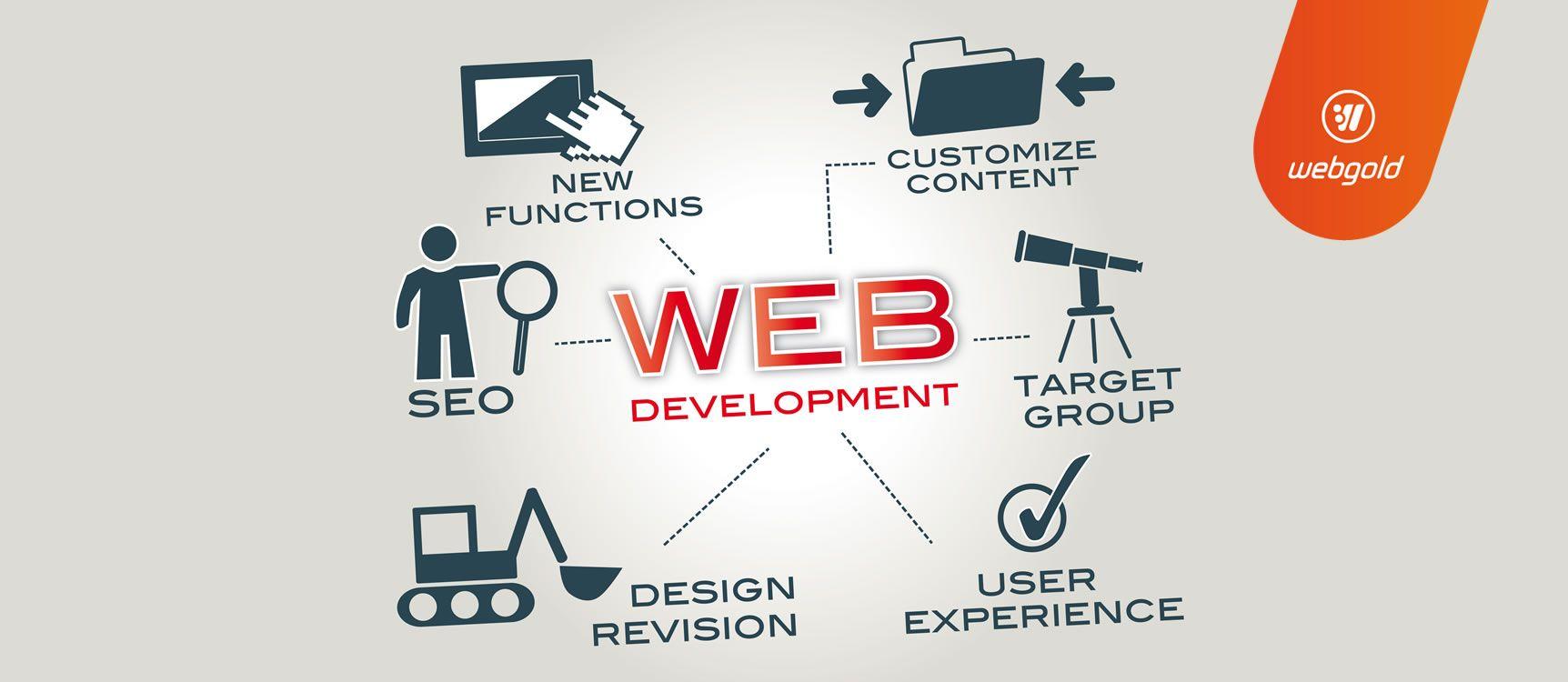 Thiết kế website chuyên nghiệp tại Đà Nẵng
